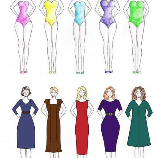 Vyberte si perfektní a lichotivé dámské šaty pro vaši postavu